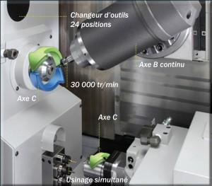 Axe C et changeur d'outil – HS20M