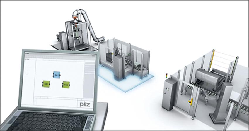 Pilz GmbH & Co. KG Avec son système d'automatismes PSS 4000, Pilz suit avec conviction l'approche mécatronique. La conception modulaire d'une installation peut être représentée dans la plate-forme logicielle PAS4000.