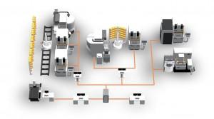 GFAC Productivity Software